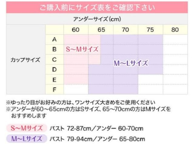 導サイズ表