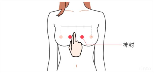 shinpu e1520934772986 - 垂れた胸に効果的な胸のツボとは?バストアップに有効だった!